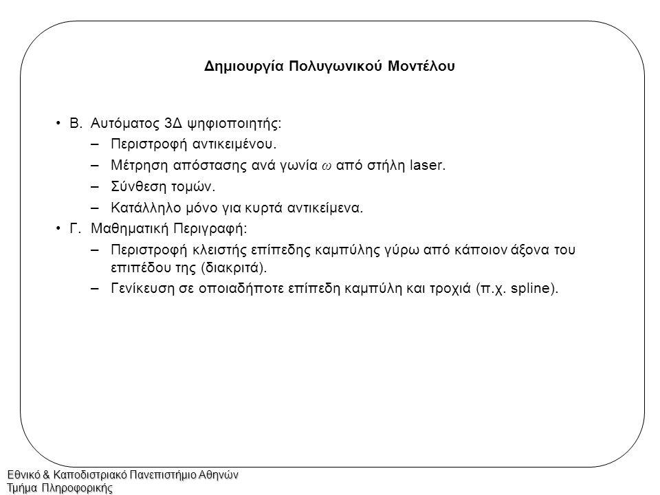 Εθνικό & Καποδιστριακό Πανεπιστήμιο Αθηνών Τμήμα Πληροφορικής Δικυβικές Επιφάνειες Επιφάνειες 3 ου βαθμού που καθορίζονται από πλέγμα 16 σημείων όπου F και H κυβικές συναρτήσεις που εξαρτώνται από τύπο επιφάνειας (π.χ.