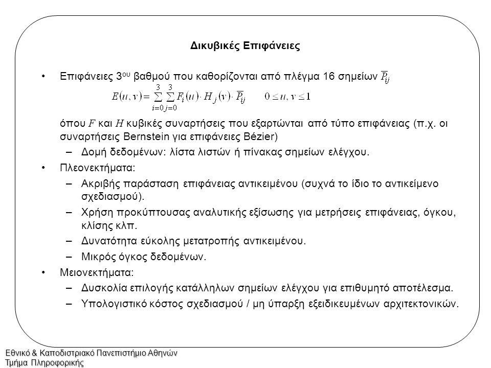 Εθνικό & Καποδιστριακό Πανεπιστήμιο Αθηνών Τμήμα Πληροφορικής Δικυβικές Επιφάνειες Δημιουργία δικυβικών επιφανειών: –Με απευθείας τοποθέτηση σημείων ελέγχου (interactive λογισμικό).
