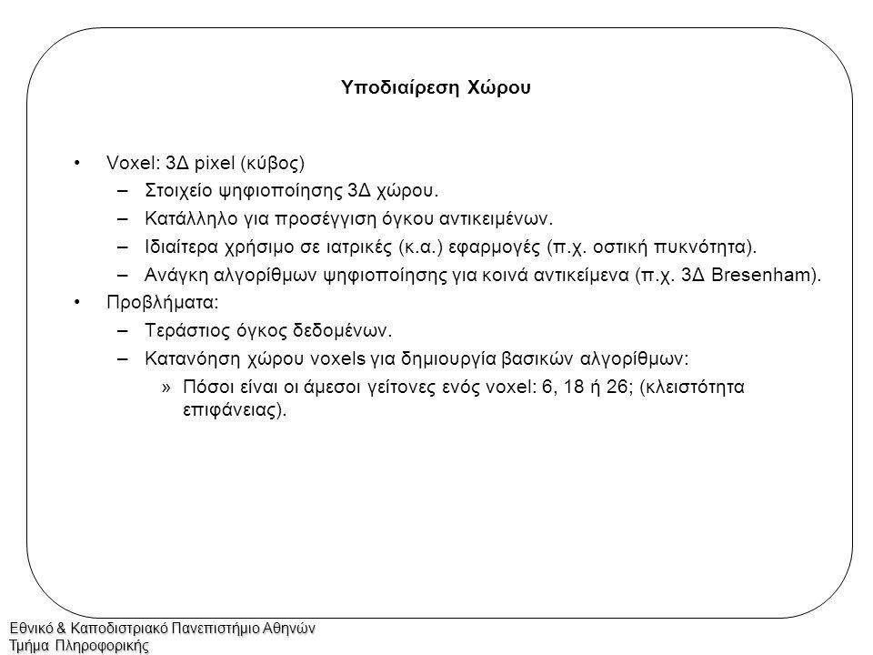Εθνικό & Καποδιστριακό Πανεπιστήμιο Αθηνών Τμήμα Πληροφορικής Υποδιαίρεση Χώρου Voxel: 3Δ pixel (κύβος) –Στοιχείο ψηφιοποίησης 3Δ χώρου. –Κατάλληλο γι