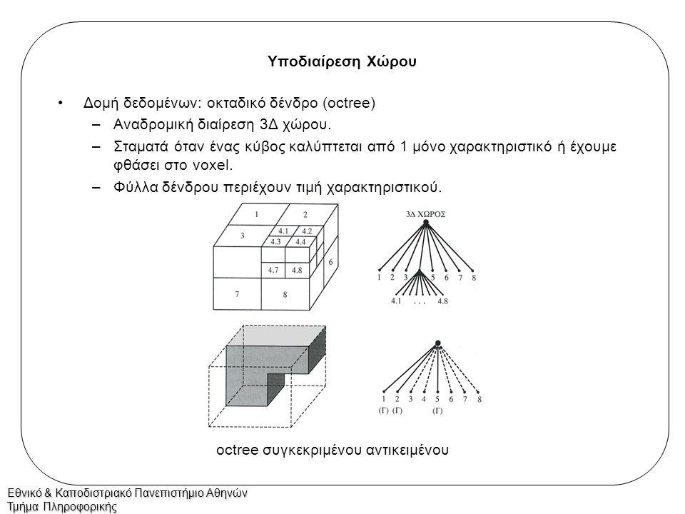 Εθνικό & Καποδιστριακό Πανεπιστήμιο Αθηνών Τμήμα Πληροφορικής Υποδιαίρεση Χώρου Δομή δεδομένων: οκταδικό δένδρο (octree) –Αναδρομική διαίρεση 3Δ χώρου