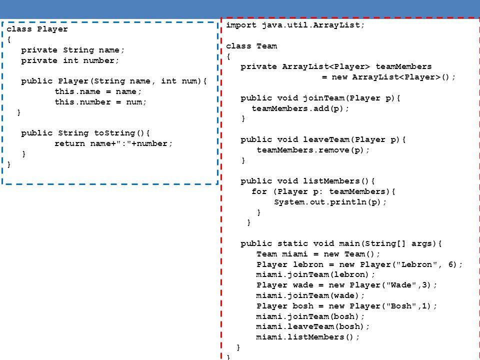 public class Student { private String name; private int AM; private int units = 0; ArrayList courses = new ArrayList (); public Student(String name, int am){ this.name = name; this.AM = am; } public String getName(){ return name; } public void addUnits(int units){ this.units += units; } public void addCourse(Course c){ courses.add(c); } public String toString(){ return name + AM: + AM + units: + units; } Αν θέλουμε ο φοιτητής να κρατάει πληροφορία για το ποια μαθήματα παίρνει