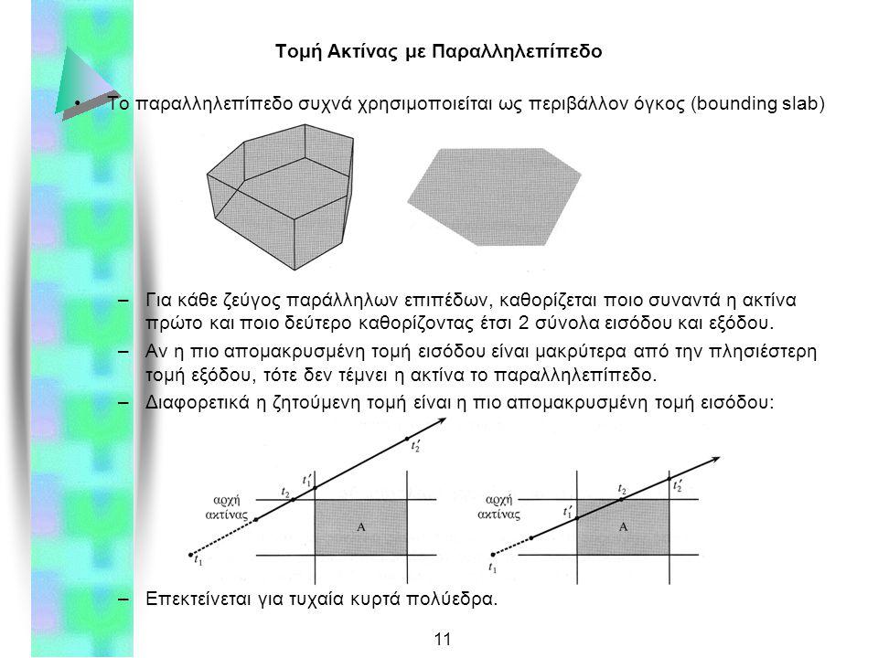 11 Τομή Ακτίνας με Παραλληλεπίπεδο Το παραλληλεπίπεδο συχνά χρησιμοποιείται ως περιβάλλον όγκος (bounding slab) –Για κάθε ζεύγος παράλληλων επιπέδων, καθορίζεται ποιο συναντά η ακτίνα πρώτο και ποιο δεύτερο καθορίζοντας έτσι 2 σύνολα εισόδου και εξόδου.