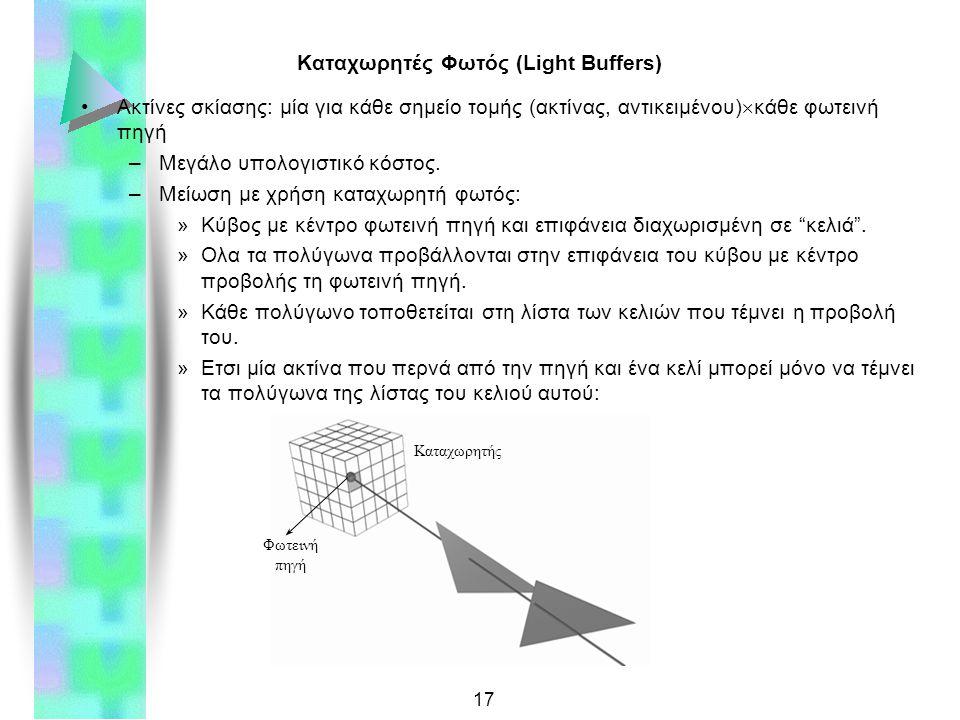 17 Καταχωρητές Φωτός (Light Buffers) Ακτίνες σκίασης: μία για κάθε σημείο τομής (ακτίνας, αντικειμένου)  κάθε φωτεινή πηγή –Μεγάλο υπολογιστικό κόστος.