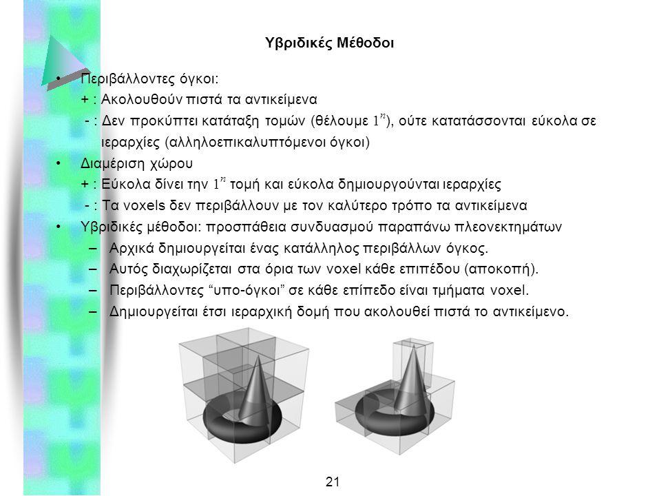 21 Υβριδικές Μέθοδοι Περιβάλλοντες όγκοι: + : Ακολουθούν πιστά τα αντικείμενα - : Δεν προκύπτει κατάταξη τομών (θέλουμε 1 n ), ούτε κατατάσσονται εύκολα σε ιεραρχίες (αλληλοεπικαλυπτόμενοι όγκοι) Διαμέριση χώρου + : Εύκολα δίνει την 1 n τομή και εύκολα δημιουργούνται ιεραρχίες - : Τα voxels δεν περιβάλλουν με τον καλύτερο τρόπο τα αντικείμενα Υβριδικές μέθοδοι: προσπάθεια συνδυασμού παραπάνω πλεονεκτημάτων –Αρχικά δημιουργείται ένας κατάλληλος περιβάλλων όγκος.