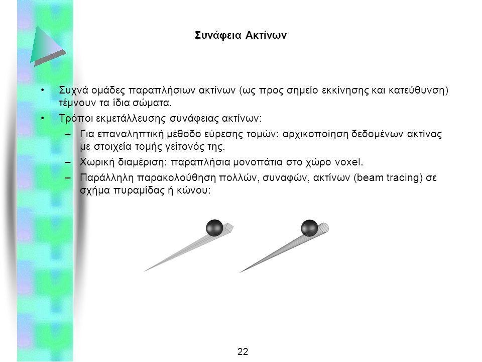 22 Συνάφεια Ακτίνων Συχνά ομάδες παραπλήσιων ακτίνων (ως προς σημείο εκκίνησης και κατεύθυνση) τέμνουν τα ίδια σώματα.