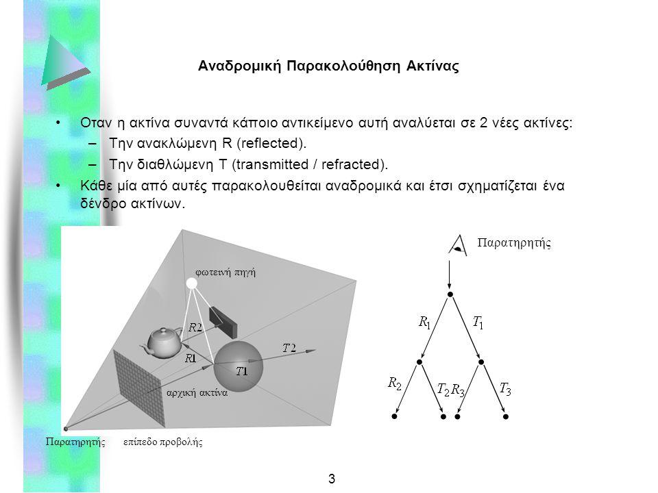 3 Αναδρομική Παρακολούθηση Ακτίνας Οταν η ακτίνα συναντά κάποιο αντικείμενο αυτή αναλύεται σε 2 νέες ακτίνες: –Την ανακλώμενη R (reflected).