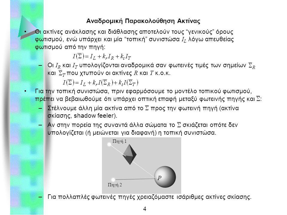 4 Αναδρομική Παρακολούθηση Ακτίνας Οι ακτίνες ανάκλασης και διάθλασης αποτελούν τους γενικούς όρους φωτισμού, ενώ υπάρχει και μία τοπική συνιστώσα I L λόγω απευθείας φωτισμού από την πηγή: –Οι I R και I T υπολογίζονται αναδρομικά σαν φωτεινές τιμές των σημείων και που χτυπούν οι ακτίνες R και T κ.ο.κ.