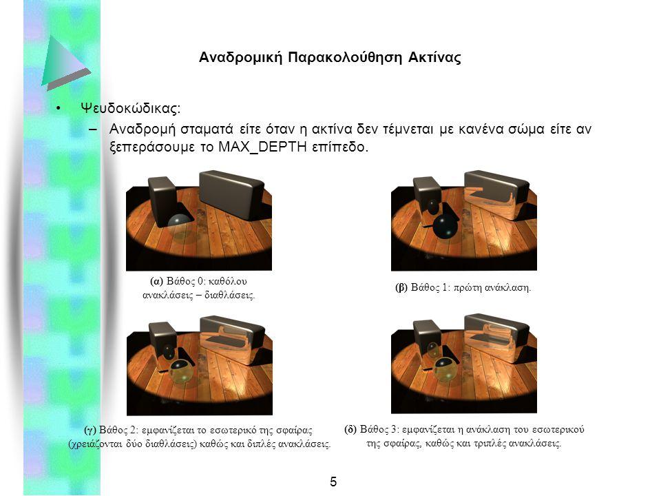 6 function RayTrace(r, depth) //r:ακτίνα, depth:βάθος αναδρομής { //αν έχουμε υπερβεί το επιτρεπτό βάθος αναδρομής θέσε ως τρέχον χρώμα το μαύρο if (depth>MAX_DEPTH) I=BLACK; else { //βρες το πλήθος num_of_objects των αντικειμένων που συναντά η ακτίνα και //τοποθέτησέ τα σε μία λίστα object_list num_of_objects=Intersections(r, object_list); //αν δεν υπάρχουν σημεία τομής, θέσε ως τρέχον χρώμα αυτό του υπόβαθρου if (num_of_objects==0) I=BACKGROUND; else { //βρες το πλησιέστερο σημείο τομής Σ και το αντίστοιχο αντικείμενο Α (Σ,Α)=ClosestIntersection(r, object_list); //αν το Σ δεν σκιάζεται, υπολόγισε τον τοπικό φωτισμό με βάση τις //ιδιότητες του Α if !(InShadow(Σ)) Ι L =CalculateLocal(Σ,Α); else Ι L =BLACK; //υπολόγισε την ανακλώμενη και τη διαθλώμενη ακτίνα R=CalculateReflection(r,Σ,Α); T=CalculateRefraction(r,Σ,Α); //ακολούθησε τις νέες ακτίνες Ι R =RayTrace(R,depth+1); Ι T =RayTrace(T,depth+1); //υπολόγισε την ολική φωτεινότητα Ι=Combine(Ι L,Ι R,Ι T,A); } } return(I); }