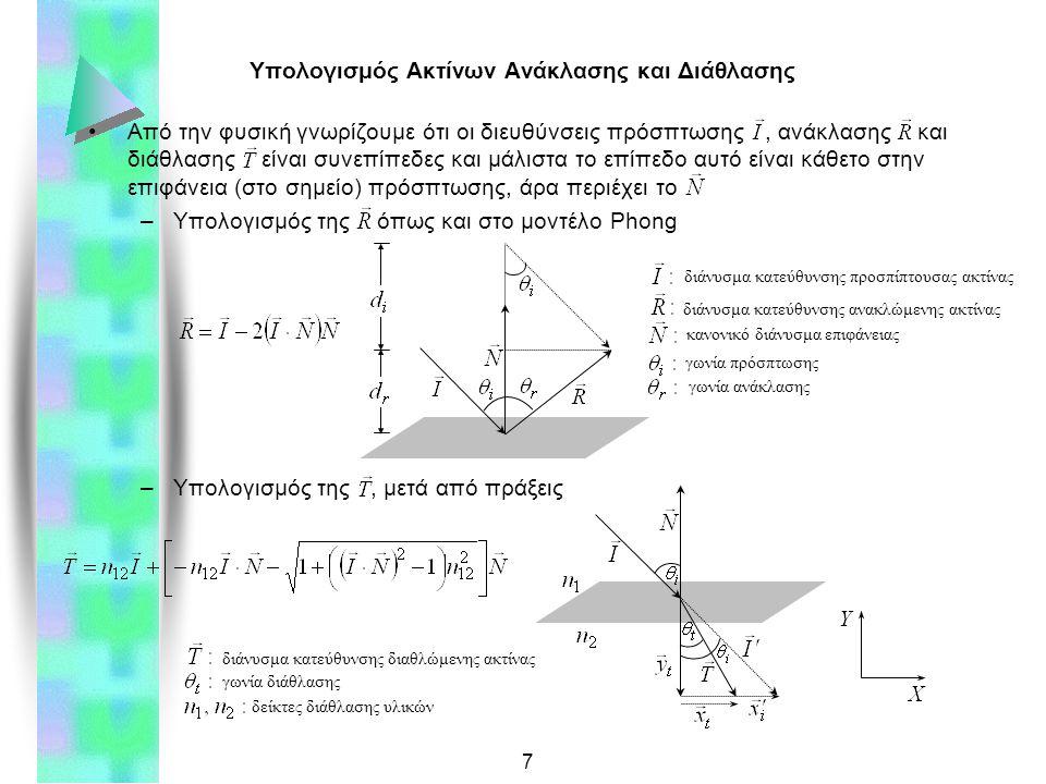 8 Υπολογισμός Τοπικής Φωτεινότητας H τοπική συνιστώσα Ι L που αποδίδεται στον απευθείας φωτισμό από πηγή, χρησιμοποιεί συνήθως το μοντέλο Phong (προσοχή: είναι η ανάκλαση της φωτεινής πηγής, ενώ ως εδώ ήταν η ανάκλαση της διεύθυνσης παρατήρησης) –To μοντέλο Phong υποθέτει αδιαφανή αντικείμενα και δεν έχει όρο φωτισμού από διάθλαση.