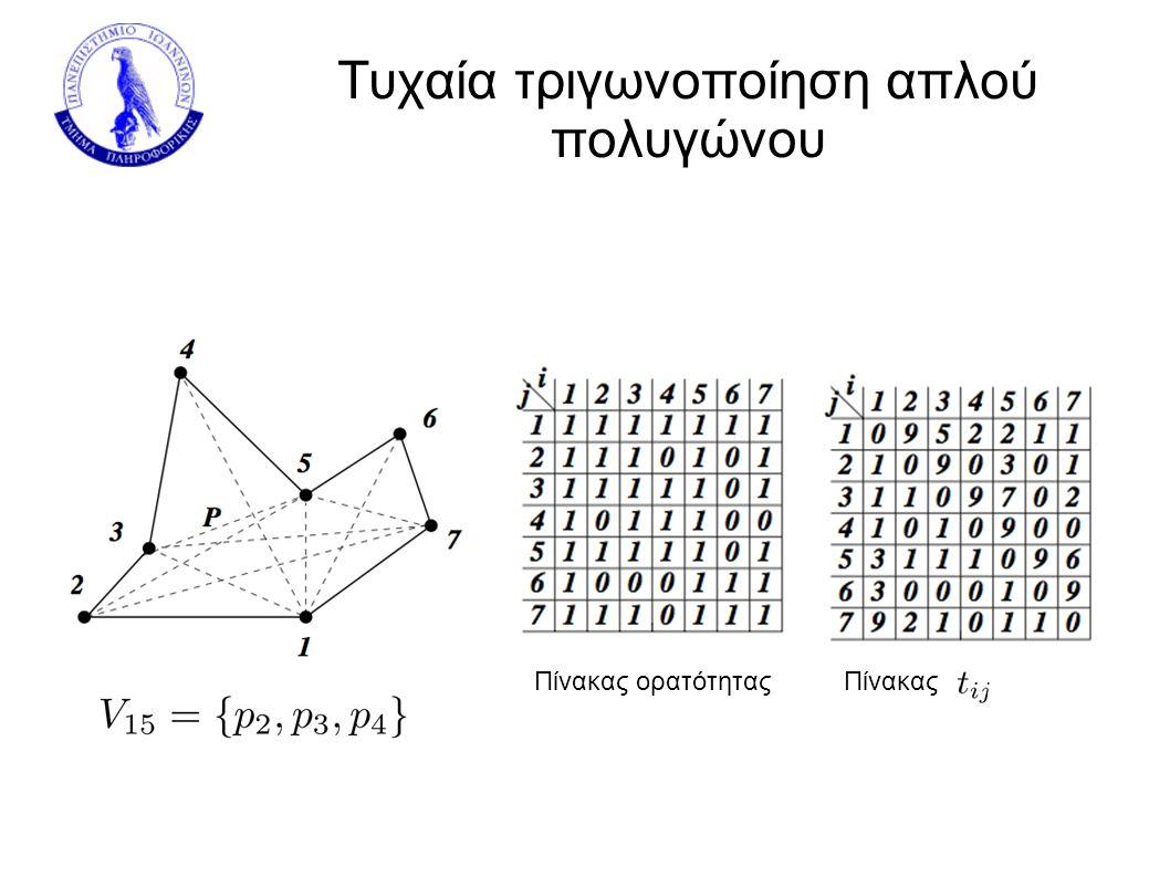 Τυχαία τριγωνοποίηση απλού πολυγώνου Πίνακας ορατότηταςΠίνακας