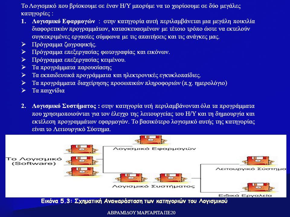 Εικόνα 5.3: Σχηματική Αναπαράσταση των κατηγοριών του Λογισμικού Το Λογισμικό που βρίσκουμε σε έναν Η/Υ μπορύμε να το χωρίσουμε σε δύο μεγάλες κατηγορίες : 1.Λογισμικό Εφαρμογών : στην κατηγορία αυτή περιλαμβάνεται μια μεγάλη ποικιλία διαφορετικών προγραμμάτων, κατασκευασμένων με τέτοιο τρόπο ώστε να εκτελούν συγκεκριμένες εργασίες σύμφωνα με τις απαιτήσεις και τις ανάγκες μας.