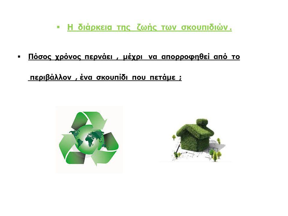  Η διάρκεια της ζωής των σκουπιδιών.  Πόσος χρόνος περνάει, μέχρι να απορροφηθεί από το περιβάλλον, ένα σκουπίδι που πετάμε ;