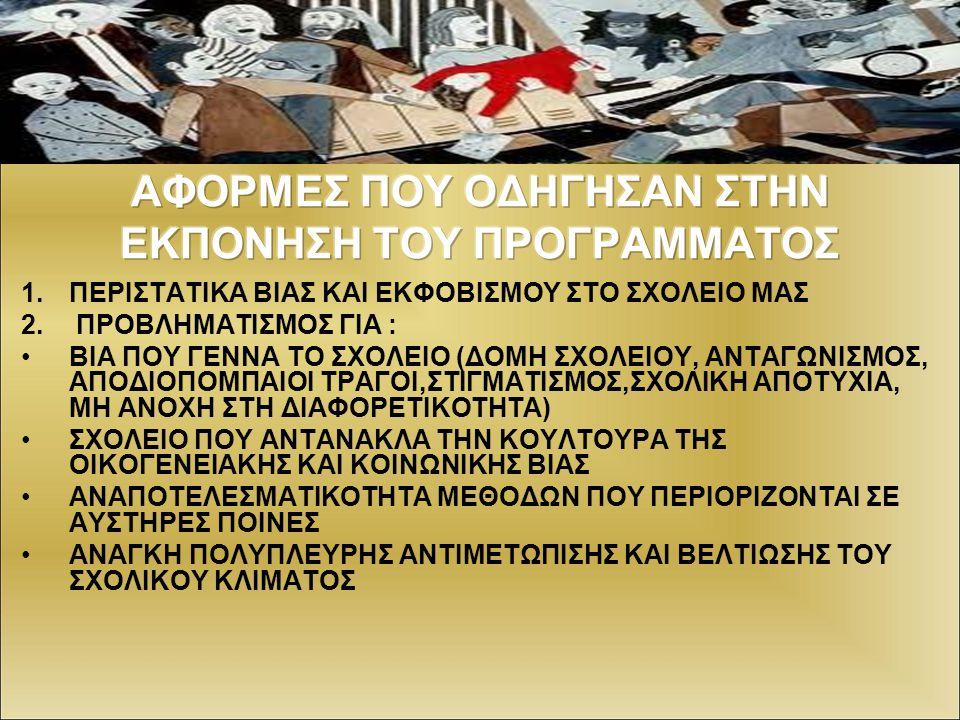 1.ΠΕΡΙΣΤΑΤΙΚΑ ΒΙΑΣ ΚΑΙ ΕΚΦΟΒΙΣΜΟΥ ΣΤΟ ΣΧΟΛΕΙΟ ΜΑΣ 2.