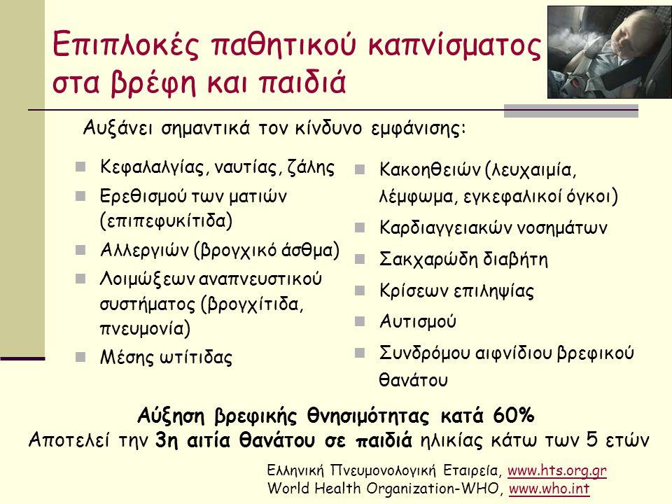 Επιπλοκές παθητικού καπνίσματος στα βρέφη και παιδιά Κεφαλαλγίας, ναυτίας, ζάλης Ερεθισμού των ματιών (επιπεφυκίτιδα) Αλλεργιών (βρογχικό άσθμα) Λοιμώξεων αναπνευστικού συστήματος (βρογχίτιδα, πνευμονία) Μέσης ωτίτιδας Κακοηθειών (λευχαιμία, λέμφωμα, εγκεφαλικοί όγκοι) Καρδιαγγειακών νοσημάτων Σακχαρώδη διαβήτη Κρίσεων επιληψίας Αυτισμού Συνδρόμου αιφνίδιου βρεφικού θανάτου Αύξηση βρεφικής θνησιμότητας κατά 60% Αποτελεί την 3η αιτία θανάτου σε παιδιά ηλικίας κάτω των 5 ετών Αυξάνει σημαντικά τον κίνδυνο εμφάνισης: Ελληνική Πνευμονολογική Εταιρεία, www.hts.org.grwww.hts.org.gr World Health Organization-WHO, www.who.intwww.who.int