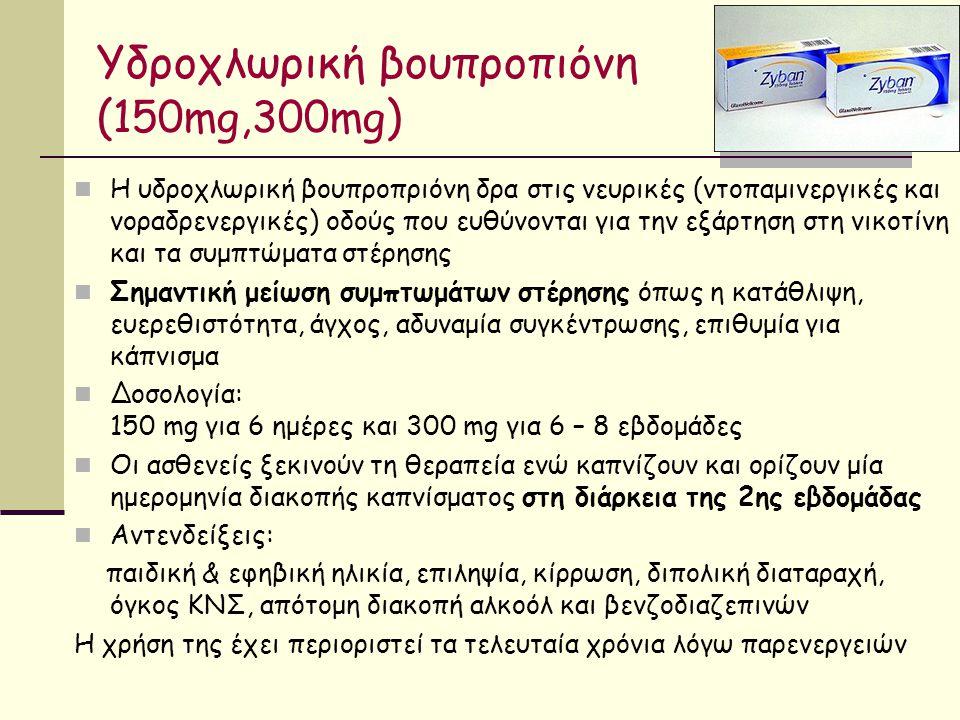 Υδροχλωρική βουπροπιόνη ( 150mg,300mg ) Η υδροχλωρική βουπροπριόνη δρα στις νευρικές (ντοπαμινεργικές και νοραδρενεργικές) οδούς που ευθύνονται για την εξάρτηση στη νικοτίνη και τα συμπτώματα στέρησης Σημαντική μείωση συμπτωμάτων στέρησης όπως η κατάθλιψη, ευερεθιστότητα, άγχος, αδυναμία συγκέντρωσης, επιθυμία για κάπνισμα Δοσολογία: 150 mg για 6 ημέρες και 300 mg για 6 – 8 εβδομάδες Οι ασθενείς ξεκινούν τη θεραπεία ενώ καπνίζουν και ορίζουν μία ημερομηνία διακοπής καπνίσματος στη διάρκεια της 2ης εβδομάδας Αντενδείξεις: παιδική & εφηβική ηλικία, επιληψία, κίρρωση, διπολική διαταραχή, όγκος ΚΝΣ, απότομη διακοπή αλκοόλ και βενζοδιαζεπινών Η χρήση της έχει περιοριστεί τα τελευταία χρόνια λόγω παρενεργειών