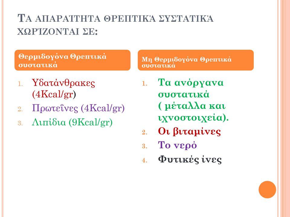 Τ Α ΑΠΑΡΑΊΤΗΤΑ ΘΡΕΠΤΙΚΆ ΣΥΣΤΑΤΙΚΆ ΧΩΡΊΖΟΝΤΑΙ ΣΕ : 1. Υδατάνθρακες (4Kcal/gr) 2. Πρωτεΐνες (4Kcal/gr) 3. Λιπίδια (9Kcal/gr) 1. Τα ανόργανα συστατικά (