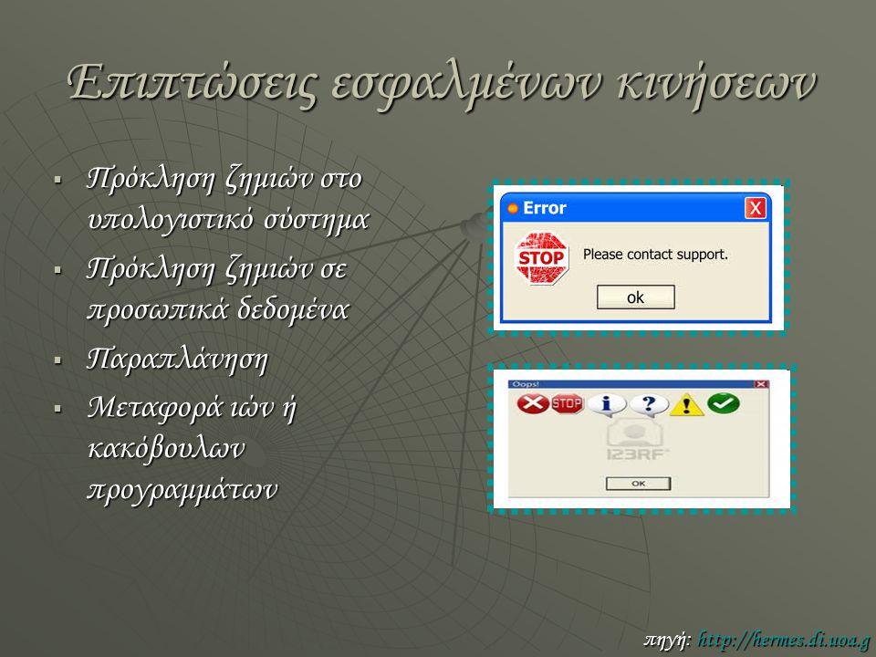 Επιπτώσεις εσφαλμένων κινήσεων ΠΠΠΠρόκληση ζημιών στο υπολογιστικό σύστημα ΠΠΠΠρόκληση ζημιών σε προσωπικά δεδομένα ΠΠΠΠαραπλάνηση ΜΜΜΜεταφορά ιών ή κακόβουλων προγραμμάτων πηγή: http://hermes.di.uoa.g