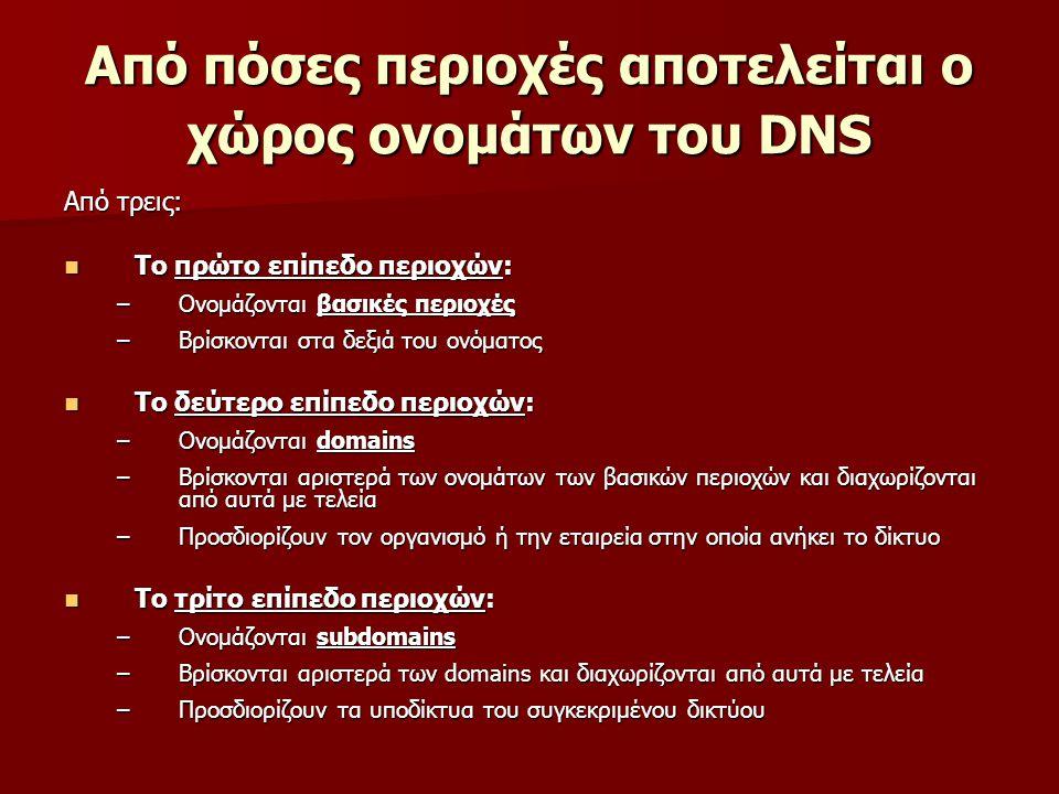 Από πόσες περιοχές αποτελείται ο χώρος ονομάτων του DNS Από τρεις: Το πρώτο επίπεδο περιοχών: Το πρώτο επίπεδο περιοχών: –Ονομάζονται βασικές περιοχές