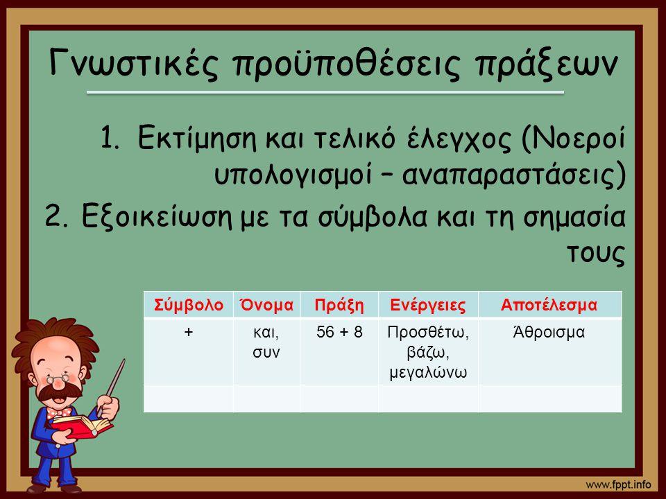 Γνωστικές προϋποθέσεις πράξεων 1.Εκτίμηση και τελικό έλεγχος (Νοεροί υπολογισμοί – αναπαραστάσεις) 2.Εξοικείωση με τα σύμβολα και τη σημασία τους Σύμβ