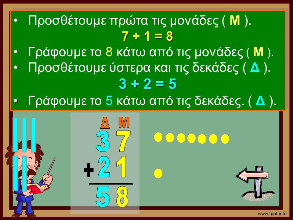 Προσθέτουμε πρώτα τις μονάδες ( Μ ). 7 + 1 = 8 Γράφουμε το 8 κάτω από τις μονάδες ( Μ ). Προσθέτουμε ύστερα και τις δεκάδες ( Δ ). 3 + 2 = 5 Γράφουμε