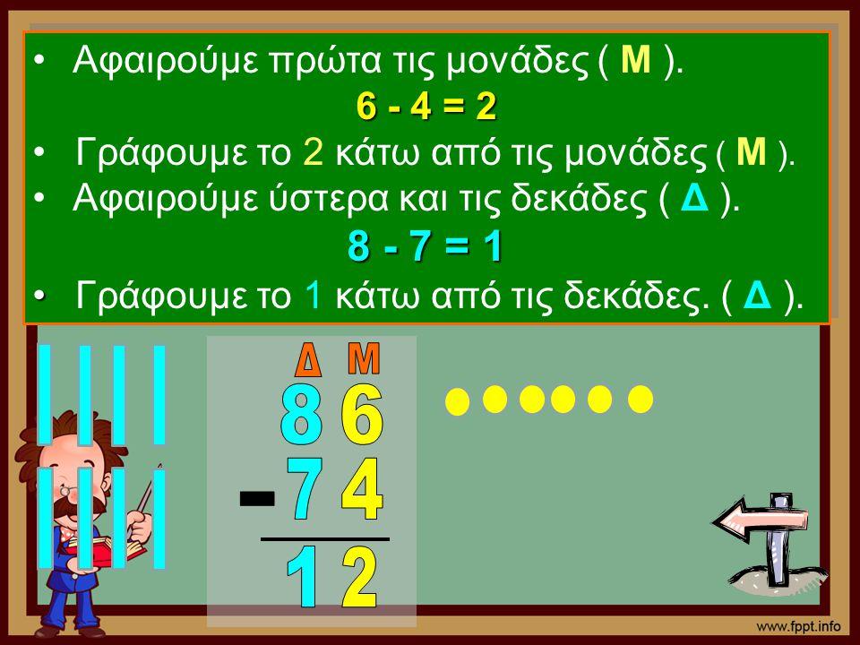 Αφαιρούμε πρώτα τις μονάδες ( Μ ). 6 - 4 = 2 Γράφουμε το 2 κάτω από τις μονάδες ( Μ ). Αφαιρούμε ύστερα και τις δεκάδες ( Δ ). 8 - 7 = 1 Γράφουμε το 1