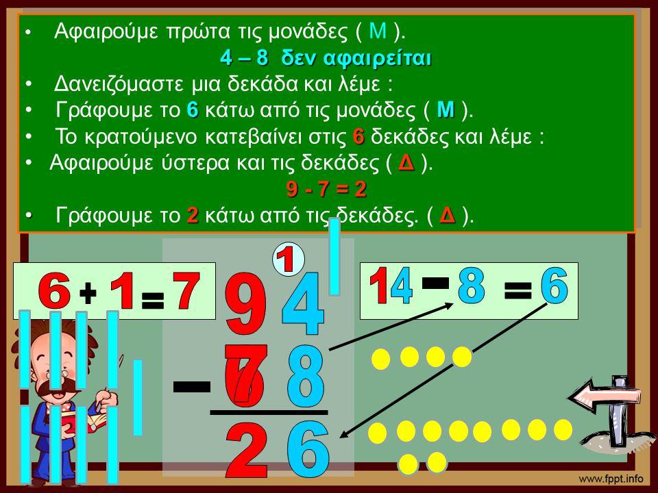 Αφαιρούμε πρώτα τις μονάδες ( Μ ). 4 – 8 δεν αφαιρείται Δανειζόμαστε μια δεκάδα και λέμε : 6Μ Γράφουμε το 6 κάτω από τις μονάδες ( Μ ). 6 Το κρατούμεν