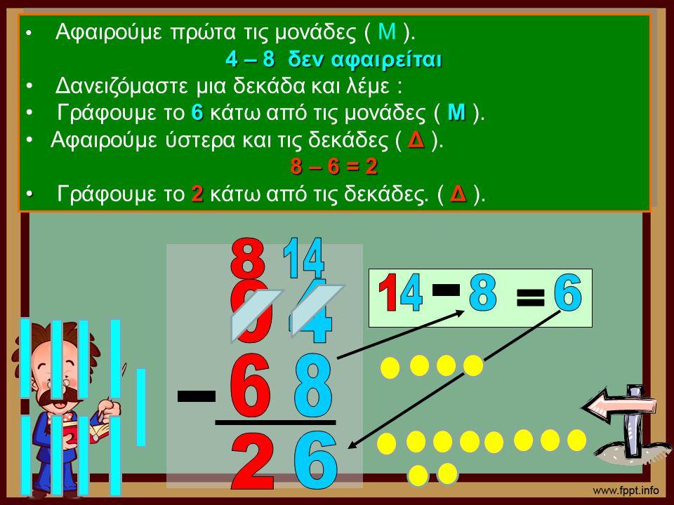 Αφαιρούμε πρώτα τις μονάδες ( Μ ). 4 – 8 δεν αφαιρείται Δανειζόμαστε μια δεκάδα και λέμε : 6Μ Γράφουμε το 6 κάτω από τις μονάδες ( Μ ). ΔΑφαιρούμε ύστ