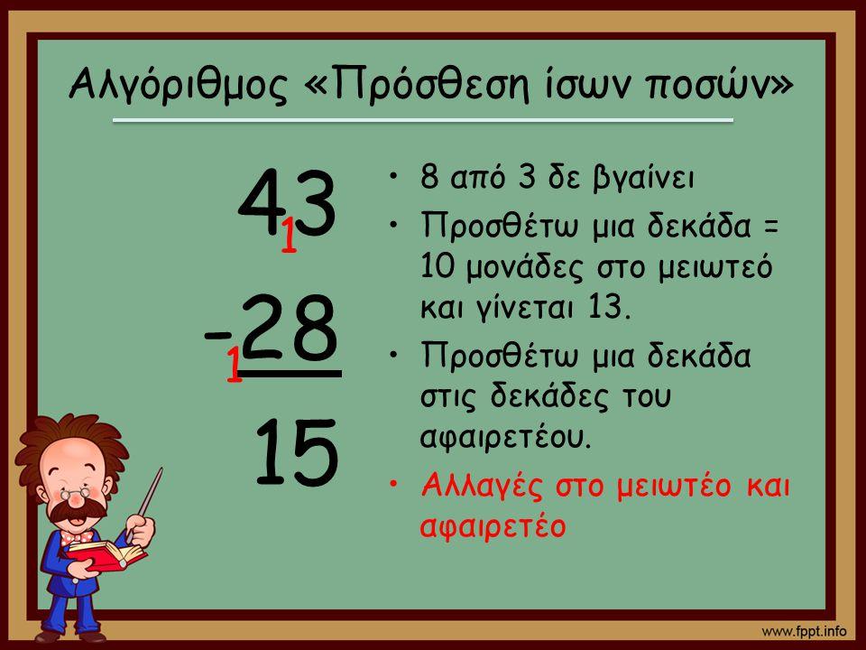 43 -28 15 8 από 3 δε βγαίνει Προσθέτω μια δεκάδα = 10 μονάδες στο μειωτεό και γίνεται 13. Προσθέτω μια δεκάδα στις δεκάδες του αφαιρετέου. Αλλαγές στο