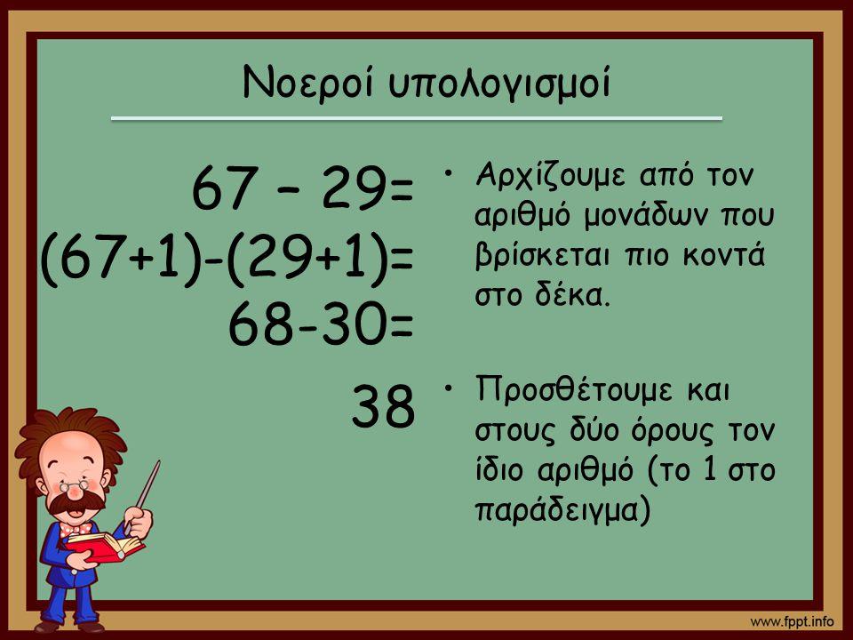 67 – 29= (67+1)-(29+1)= 68-30= 38 Αρχίζουμε από τον αριθμό μονάδων που βρίσκεται πιο κοντά στο δέκα. Προσθέτουμε και στους δύο όρους τον ίδιο αριθμό (