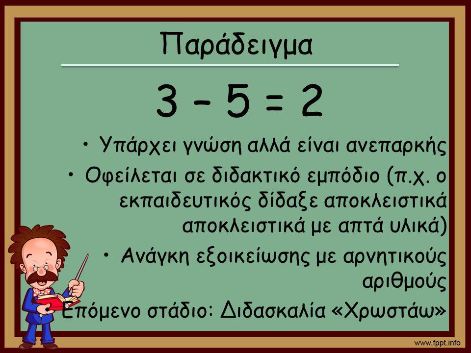 Παράδειγμα 3 – 5 = 2 Υπάρχει γνώση αλλά είναι ανεπαρκής Οφείλεται σε διδακτικό εμπόδιο (π.χ. ο εκπαιδευτικός δίδαξε αποκλειστικά αποκλειστικά με απτά
