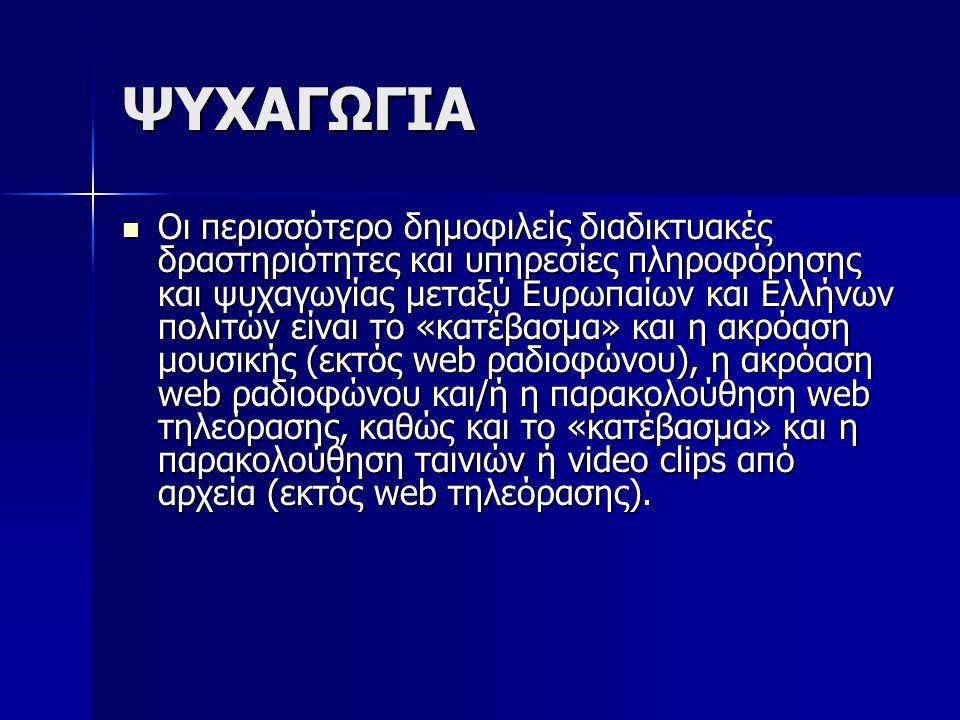 ΨΥΧΑΓΩΓΙΑ Οι περισσότερο δημοφιλείς διαδικτυακές δραστηριότητες και υπηρεσίες πληροφόρησης και ψυχαγωγίας μεταξύ Ευρωπαίων και Ελλήνων πολιτών είναι τ