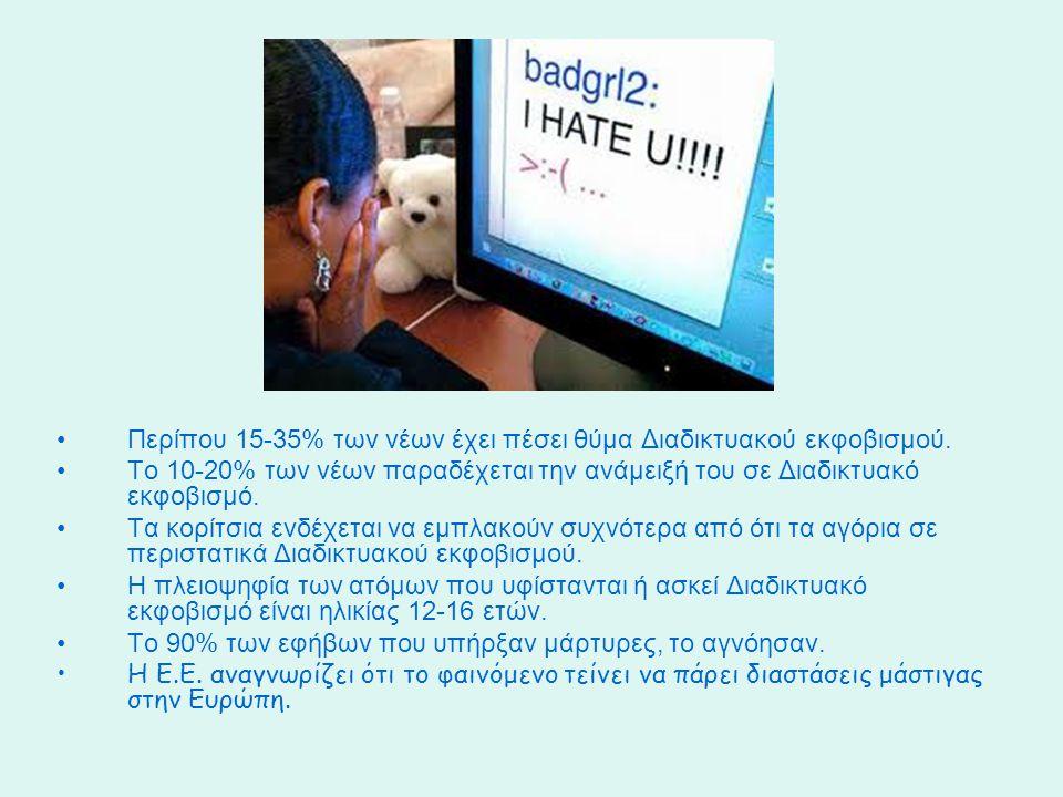 Περίπου 15-35% των νέων έχει πέσει θύμα Διαδικτυακού εκφοβισμού. Το 10-20% των νέων παραδέχεται την ανάμειξή του σε Διαδικτυακό εκφοβισμό. Τα κορίτσια