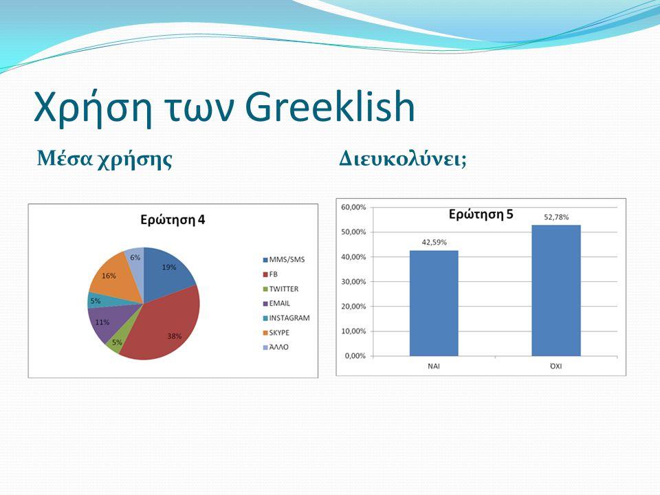 Χρήση των Greeklish Μέσα χρήσης Διευκολύνει;