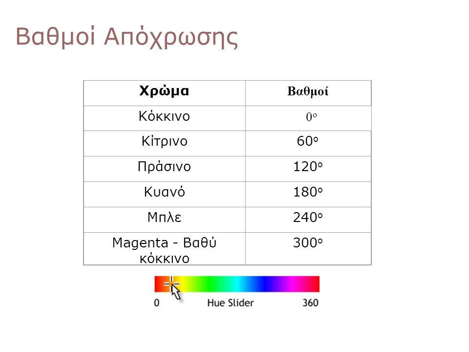 Βαθμοί Απόχρωσης Χρώμα Βαθμοί Κόκκινο 0ο0ο Κίτρινο60 ο Πράσινο120 ο Κυανό180 ο Μπλε240 ο Magenta - Βαθύ κόκκινο 300 o