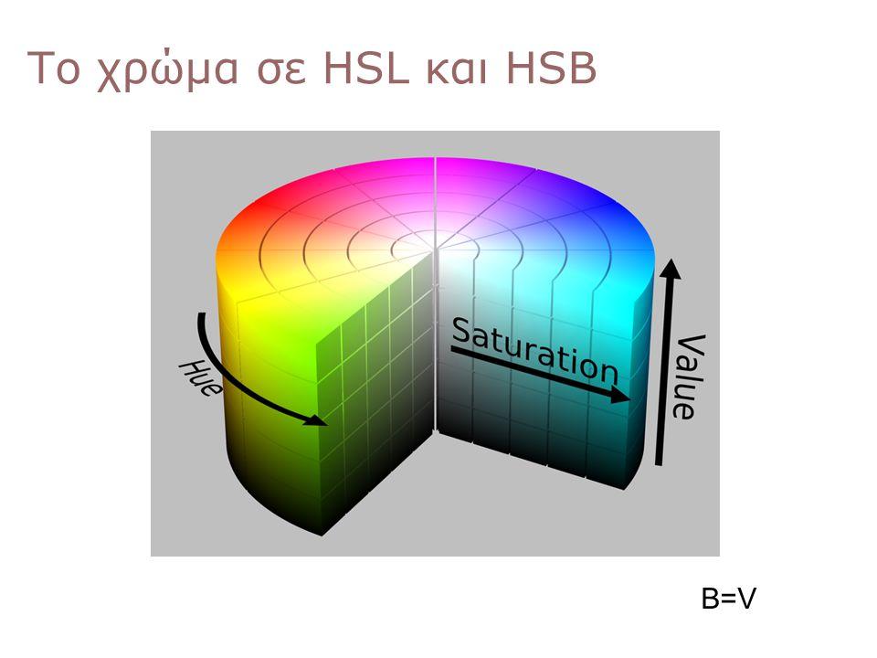 Το χρώμα σε HSL και HSB B=V