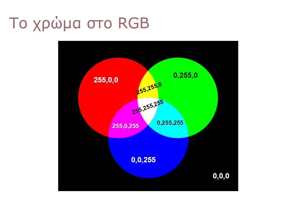 255,0,0 0,255,0 0,0,255 0,255,255 255,0,255 255,255,0 255,255,255 Το χρώμα στο RGB