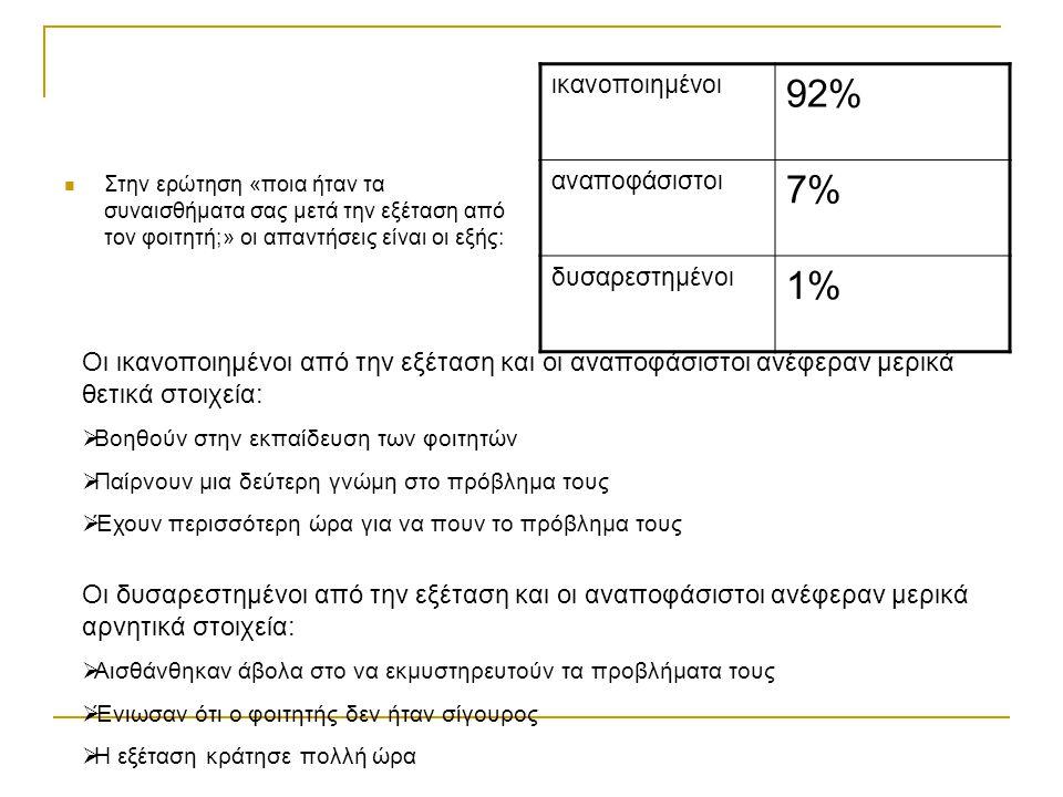 Στην ερώτηση «ποια ήταν τα συναισθήματα σας μετά την εξέταση από τον φοιτητή;» οι απαντήσεις είναι οι εξής: ικανοποιημένοι 92% αναποφάσιστοι 7% δυσαρε