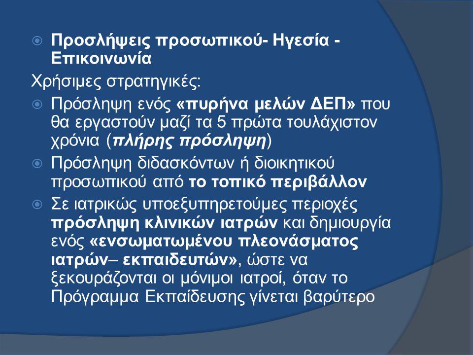  Προσλήψεις προσωπικού- Ηγεσία - Επικοινωνία Χρήσιμες στρατηγικές:  Πρόσληψη ενός «πυρήνα μελών ΔΕΠ» που θα εργαστούν μαζί τα 5 πρώτα τουλάχιστον χρόνια (πλήρης πρόσληψη)  Πρόσληψη διδασκόντων ή διοικητικού προσωπικού από το τοπικό περιβάλλον  Σε ιατρικώς υποεξυπηρετούμες περιοχές πρόσληψη κλινικών ιατρών και δημιουργία ενός «ενσωματωμένου πλεονάσματος ιατρών– εκπαιδευτών», ώστε να ξεκουράζονται οι μόνιμοι ιατροί, όταν το Πρόγραμμα Εκπαίδευσης γίνεται βαρύτερο
