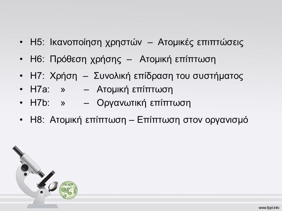 Η5: Ικανοποίηση χρηστών – Ατομικές επιπτώσεις Η6: Πρόθεση χρήσης – Ατομική επίπτωση Η7: Χρήση – Συνολική επίδραση του συστήματος H7a: » – Ατομική επίπτωση H7b: » – Οργανωτική επίπτωση H8: Ατομική επίπτωση – Επίπτωση στον οργανισμό