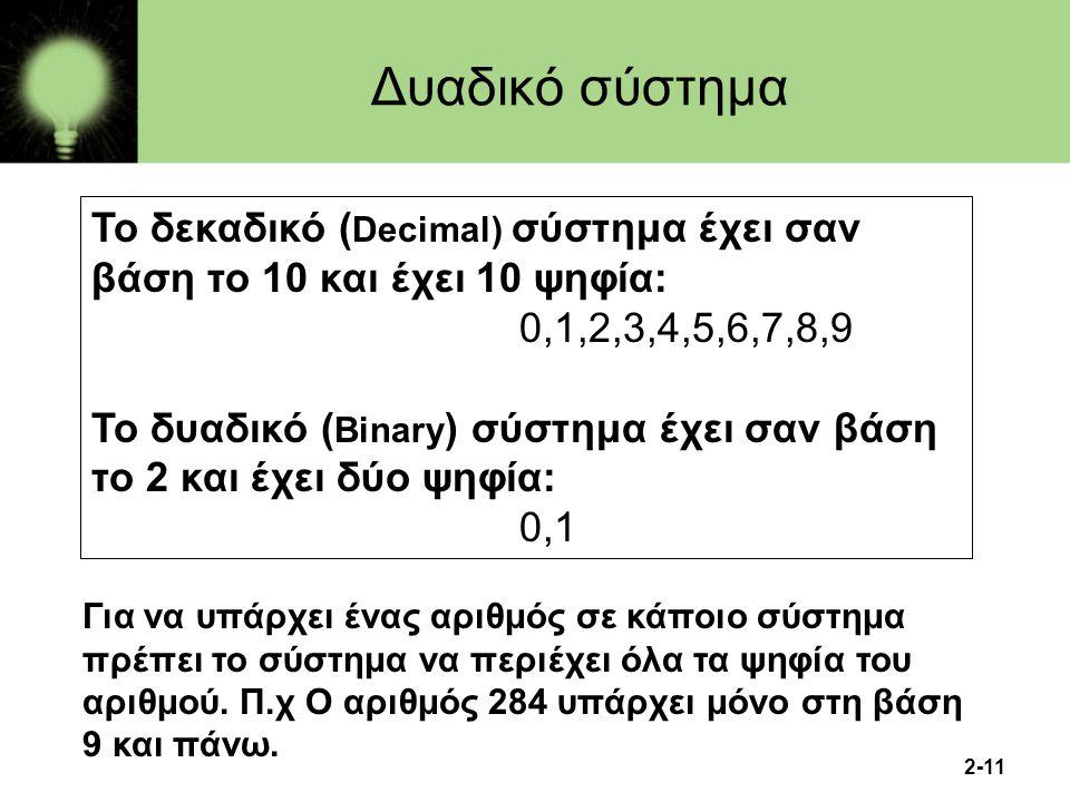 2-11 Το δεκαδικό ( Decimal) σύστημα έχει σαν βάση το 10 και έχει 10 ψηφία: 0,1,2,3,4,5,6,7,8,9 Το δυαδικό ( Binary ) σύστημα έχει σαν βάση το 2 και έχ