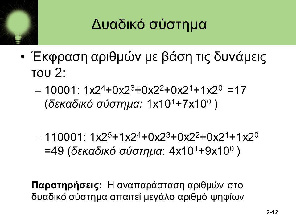 2-12 Δυαδικό σύστημα Έκφραση αριθμών με βάση τις δυνάμεις του 2: –10001: 1x2 4 +0x2 3 +0x2 2 +0x2 1 +1x2 0 =17 (δεκαδικό σύστημα: 1x10 1 +7x10 0 ) –11