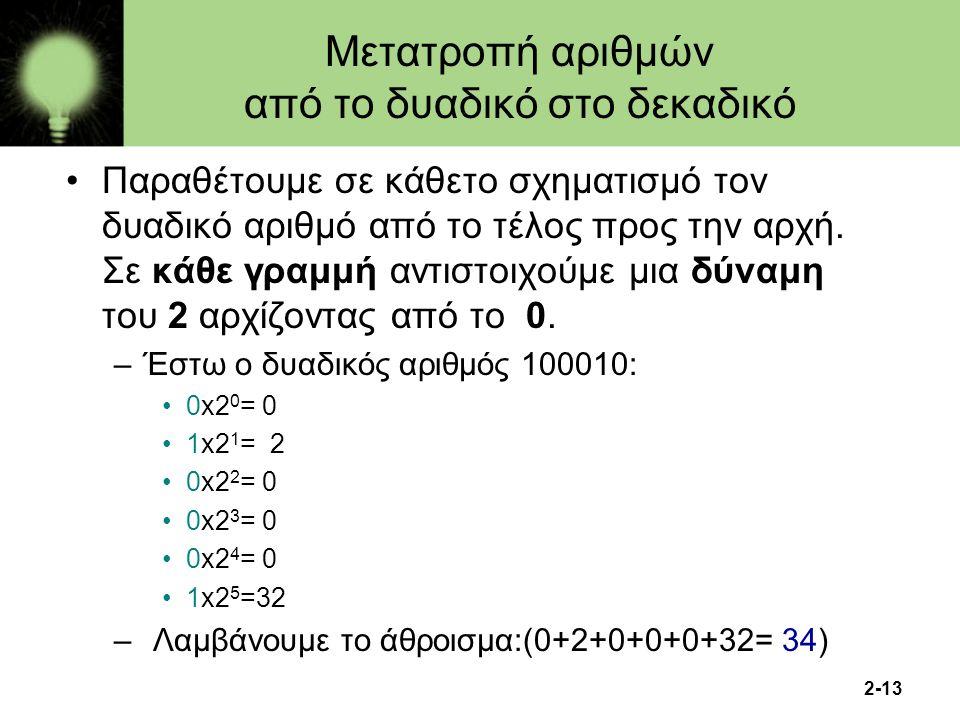 2-13 Μετατροπή αριθμών από το δυαδικό στο δεκαδικό Παραθέτουμε σε κάθετο σχηματισμό τον δυαδικό αριθμό από το τέλος προς την αρχή. Σε κάθε γραμμή αντι