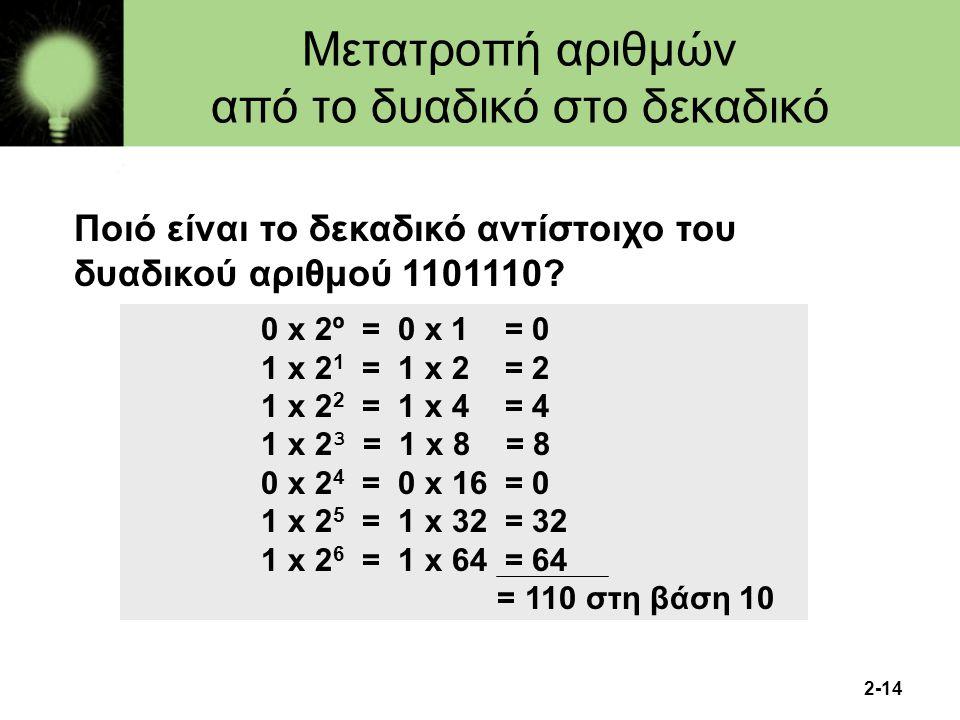 2-14 Ποιό είναι το δεκαδικό αντίστοιχο του δυαδικού αριθμού 1101110? 0 x 2º = 0 x 1 = 0 1 x 2 1 = 1 x 2 = 2 1 x 2 2 = 1 x 4 = 4 1 x 2 3 = 1 x 8 = 8 0