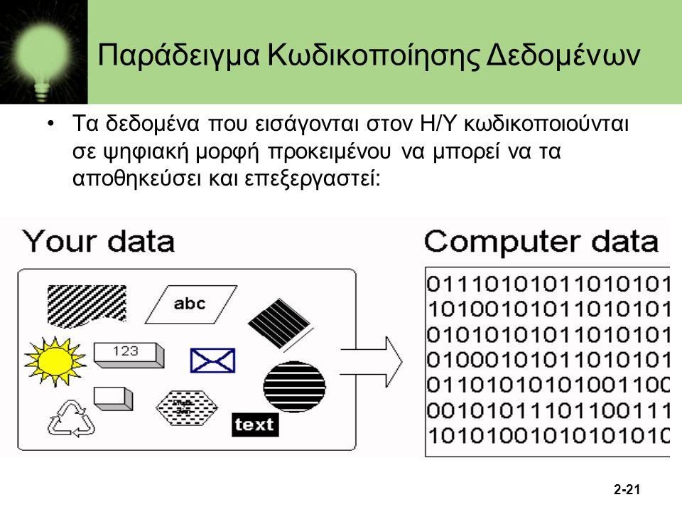 2-21 Παράδειγμα Κωδικοποίησης Δεδομένων Τα δεδομένα που εισάγονται στον Η/Υ κωδικοποιούνται σε ψηφιακή μορφή προκειμένου να μπορεί να τα αποθηκεύσει κ