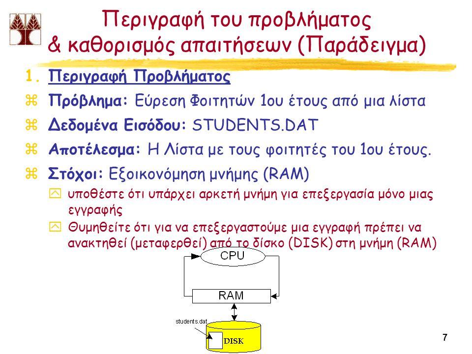 7 Περιγραφή του προβλήματος & καθορισμός απαιτήσεων (Παράδειγμα) 1.Περιγραφή Προβλήματος zΠρόβλημα: Εύρεση Φοιτητών 1ου έτους από μια λίστα zΔεδομένα Εισόδου: STUDENTS.DAT zΑποτέλεσμα: H Λίστα με τους φοιτητές του 1ου έτους.