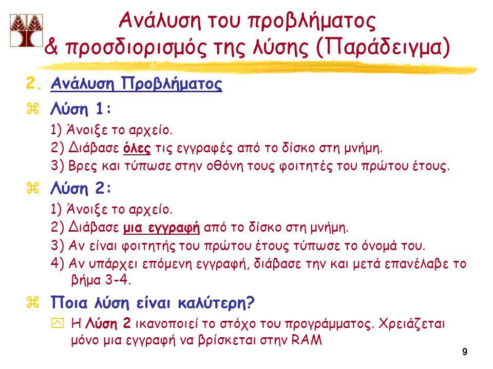 9 Ανάλυση του προβλήματος & προσδιορισμός της λύσης (Παράδειγμα) 2.Ανάλυση Προβλήματος zΛύση 1: 1) Άνοιξε το αρχείο.