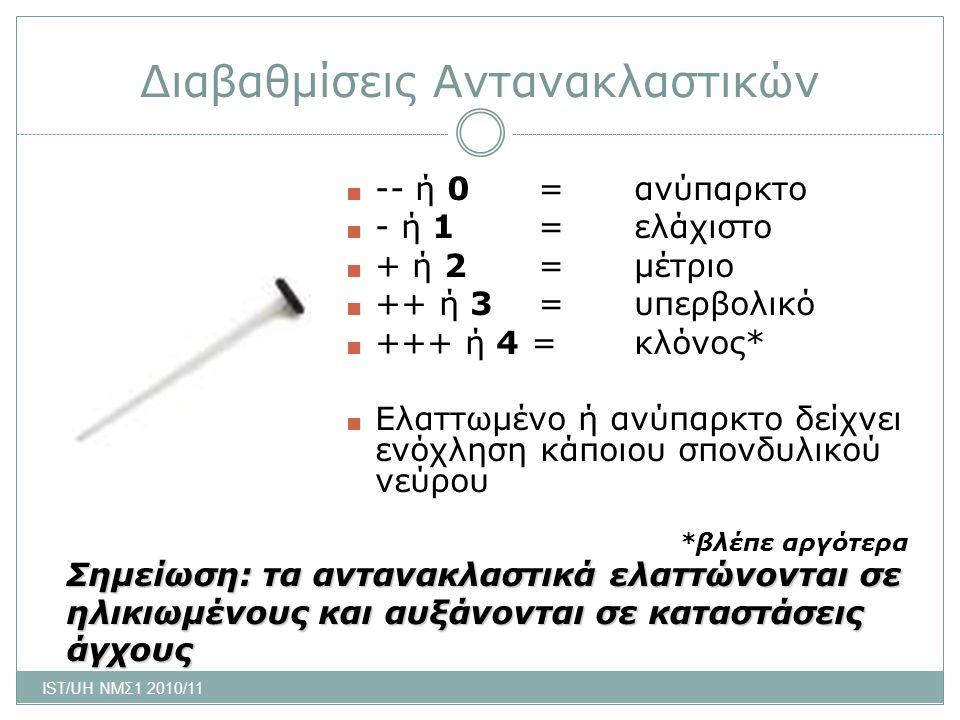 Διαβαθμίσεις Αντανακλαστικών ■ -- ή 0 = ανύπαρκτο ■ - ή 1 = ελάχιστο ■ + ή 2 = μέτριο ■ ++ ή 3 = υπερβολικό ■ +++ ή 4 = κλόνος* ■ Ελαττωμένο ή ανύπαρκ