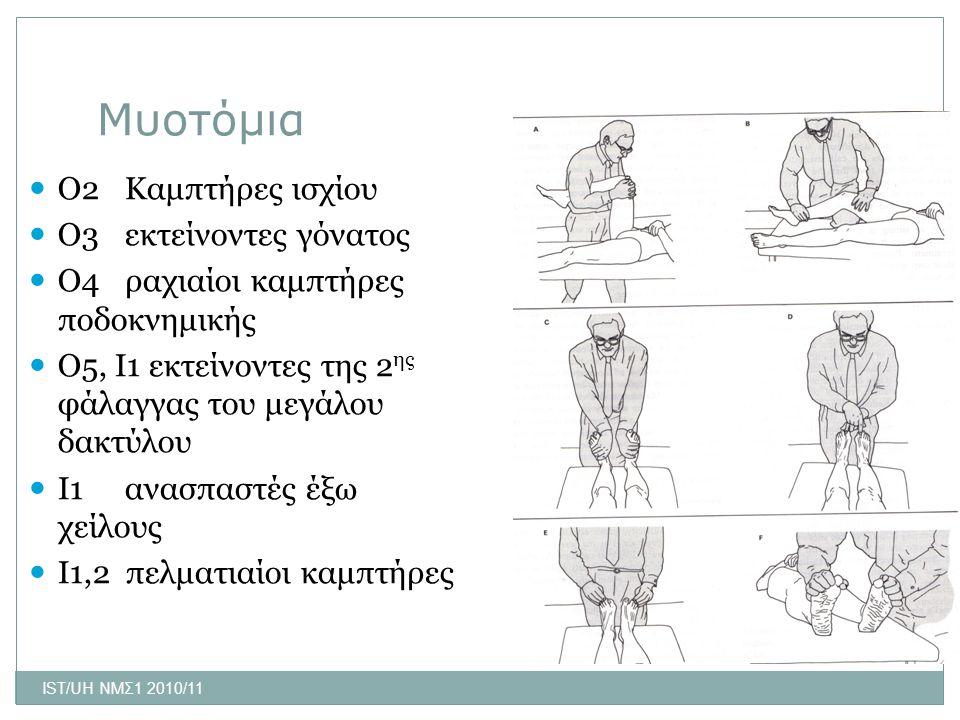 IST/UH ΝΜΣ1 2010/11 Μυοτόμια Ο2 Καμπτήρες ισχίου Ο3εκτείνοντες γόνατος Ο4 ραχιαίοι καμπτήρες ποδοκνημικής Ο5, Ι1 εκτείνοντες της 2 ης φάλαγγας του μεγ