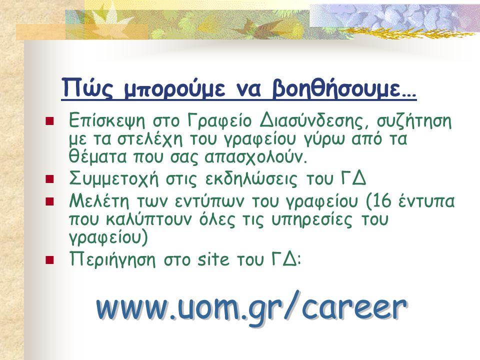 Βοηθός στην αναζήτηση εργασίας 1.Τεχνικές Αναζήτησης Εργασίας 2.