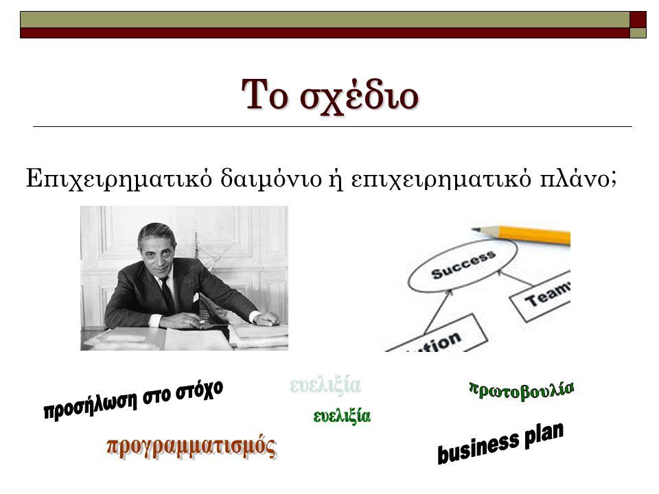Το σχέδιο Επιχειρηματικό δαιμόνιο ή επιχειρηματικό πλάνο;
